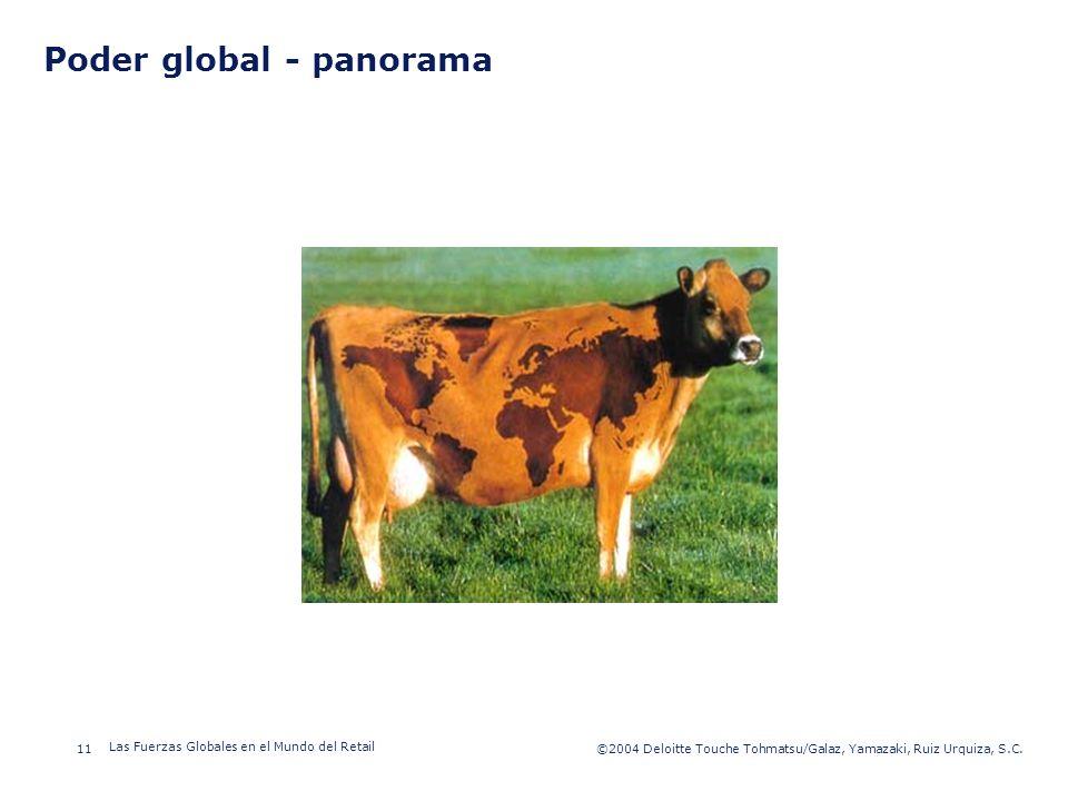 ©2003 Firm Name/Legal Entity 11©2004 Deloitte Touche Tohmatsu/Galaz, Yamazaki, Ruiz Urquiza, S.C. Las Fuerzas Globales en el Mundo del Retail Presenta