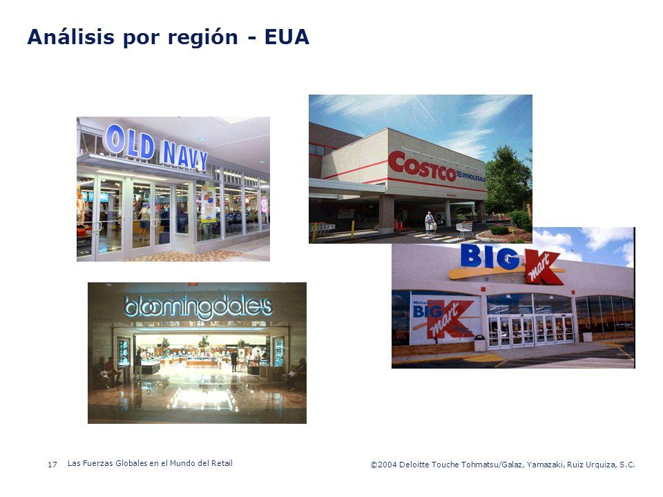 ©2003 Firm Name/Legal Entity 17©2004 Deloitte Touche Tohmatsu/Galaz, Yamazaki, Ruiz Urquiza, S.C. Las Fuerzas Globales en el Mundo del Retail Presenta
