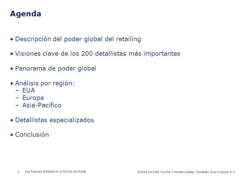 ©2003 Firm Name/Legal Entity 2©2004 Deloitte Touche Tohmatsu/Galaz, Yamazaki, Ruiz Urquiza, S.C. Las Fuerzas Globales en el Mundo del Retail Presentat