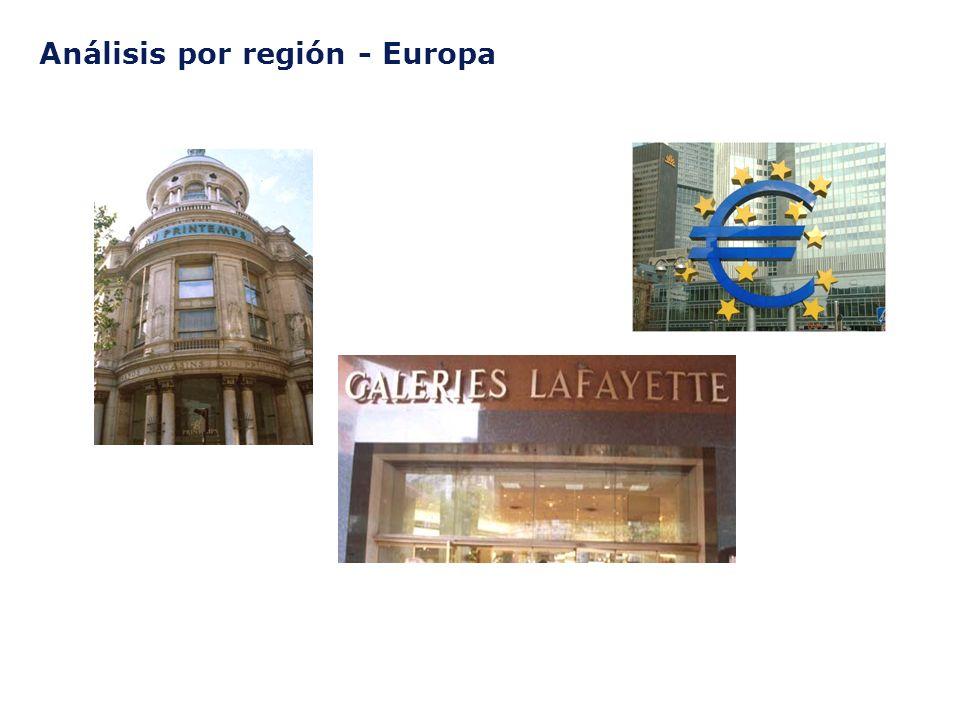 ©2003 Firm Name/Legal Entity Presentation Name (View / Header and Footer) 20 Análisis por región - Europa