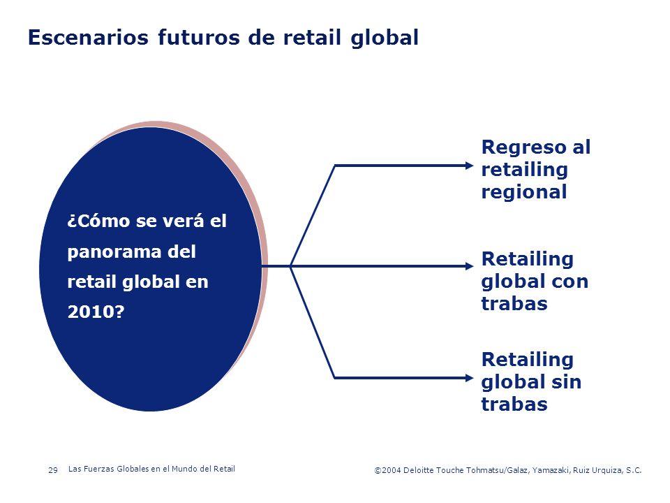 ©2003 Firm Name/Legal Entity 29©2004 Deloitte Touche Tohmatsu/Galaz, Yamazaki, Ruiz Urquiza, S.C. Las Fuerzas Globales en el Mundo del Retail Presenta