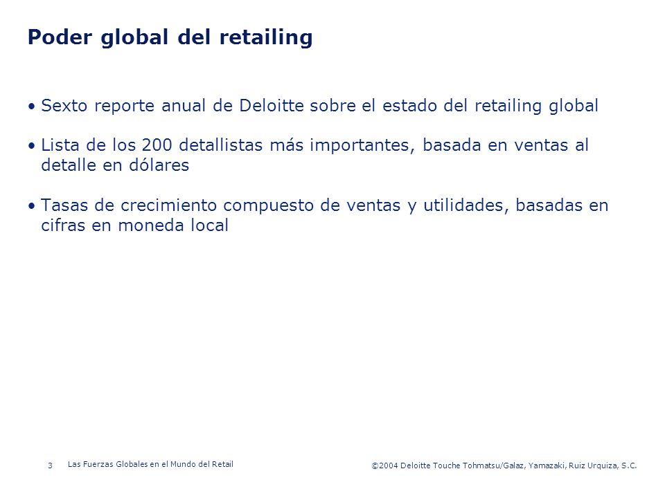©2003 Firm Name/Legal Entity 3©2004 Deloitte Touche Tohmatsu/Galaz, Yamazaki, Ruiz Urquiza, S.C. Las Fuerzas Globales en el Mundo del Retail Presentat
