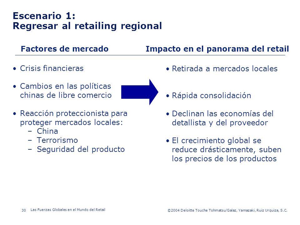 ©2003 Firm Name/Legal Entity 30©2004 Deloitte Touche Tohmatsu/Galaz, Yamazaki, Ruiz Urquiza, S.C. Las Fuerzas Globales en el Mundo del Retail Presenta