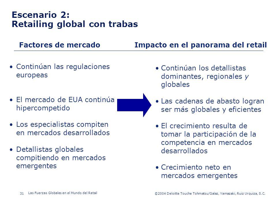©2003 Firm Name/Legal Entity 31©2004 Deloitte Touche Tohmatsu/Galaz, Yamazaki, Ruiz Urquiza, S.C. Las Fuerzas Globales en el Mundo del Retail Presenta