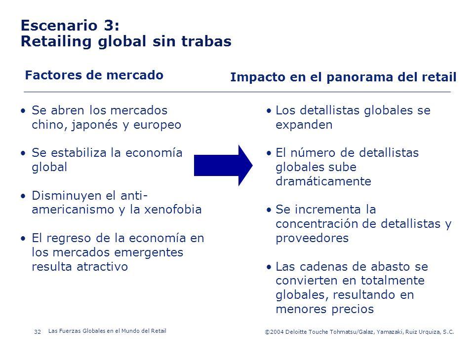 ©2003 Firm Name/Legal Entity 32©2004 Deloitte Touche Tohmatsu/Galaz, Yamazaki, Ruiz Urquiza, S.C. Las Fuerzas Globales en el Mundo del Retail Presenta