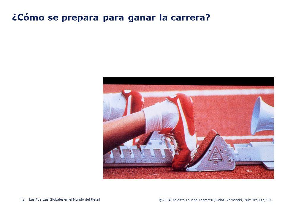 ©2003 Firm Name/Legal Entity 34©2004 Deloitte Touche Tohmatsu/Galaz, Yamazaki, Ruiz Urquiza, S.C. Las Fuerzas Globales en el Mundo del Retail Presenta