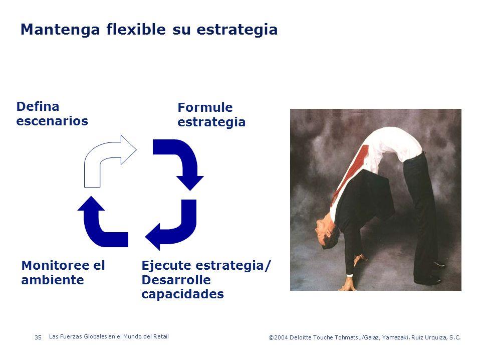 ©2003 Firm Name/Legal Entity 35©2004 Deloitte Touche Tohmatsu/Galaz, Yamazaki, Ruiz Urquiza, S.C. Las Fuerzas Globales en el Mundo del Retail Presenta