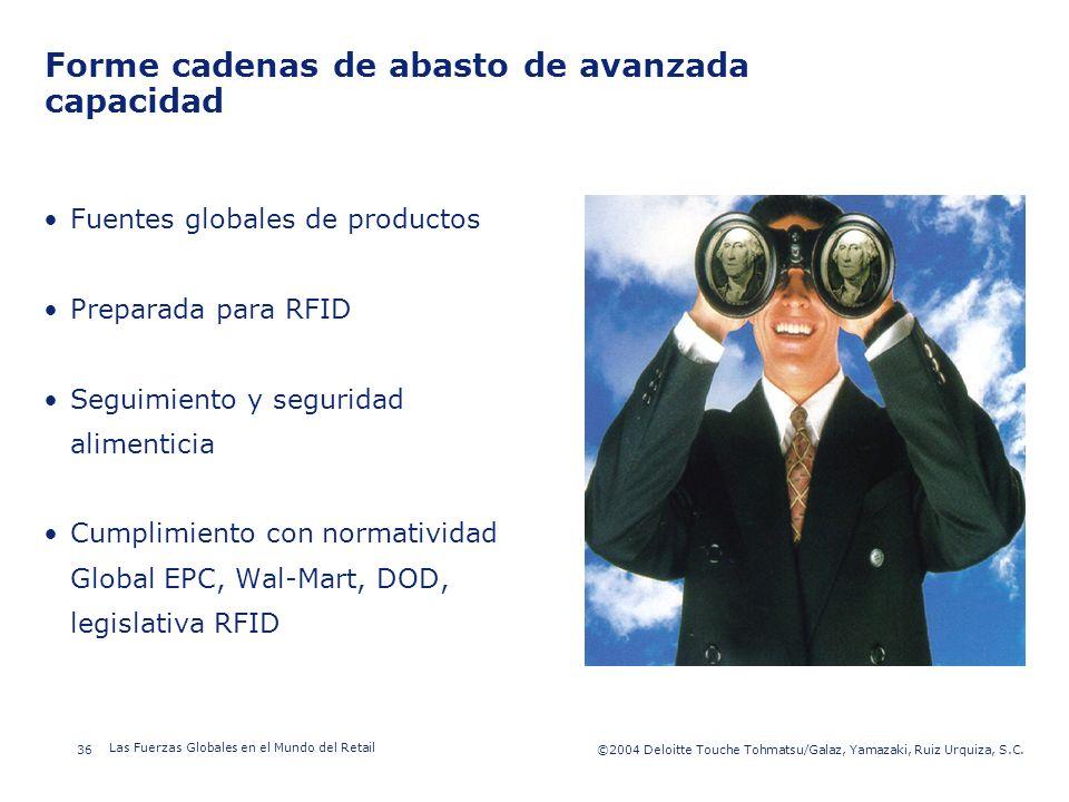 ©2003 Firm Name/Legal Entity 36©2004 Deloitte Touche Tohmatsu/Galaz, Yamazaki, Ruiz Urquiza, S.C. Las Fuerzas Globales en el Mundo del Retail Presenta