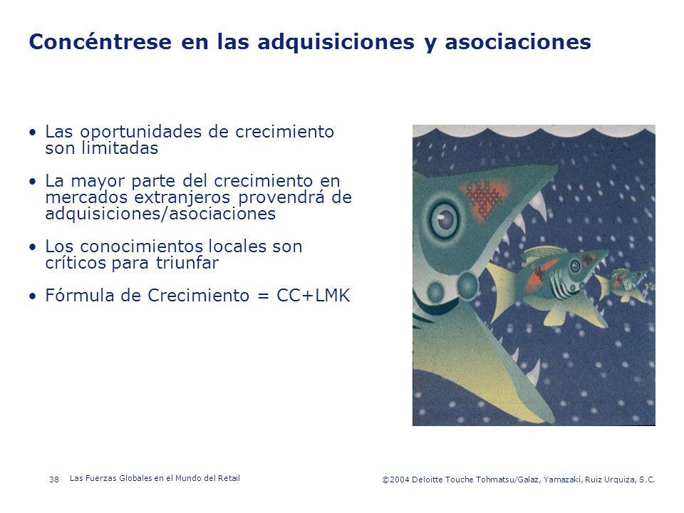©2003 Firm Name/Legal Entity 38©2004 Deloitte Touche Tohmatsu/Galaz, Yamazaki, Ruiz Urquiza, S.C. Las Fuerzas Globales en el Mundo del Retail Presenta