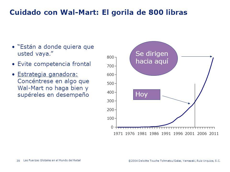 ©2003 Firm Name/Legal Entity 39©2004 Deloitte Touche Tohmatsu/Galaz, Yamazaki, Ruiz Urquiza, S.C. Las Fuerzas Globales en el Mundo del Retail Presenta