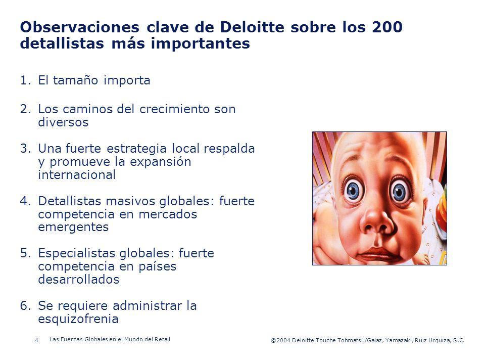 ©2003 Firm Name/Legal Entity 4©2004 Deloitte Touche Tohmatsu/Galaz, Yamazaki, Ruiz Urquiza, S.C. Las Fuerzas Globales en el Mundo del Retail Presentat