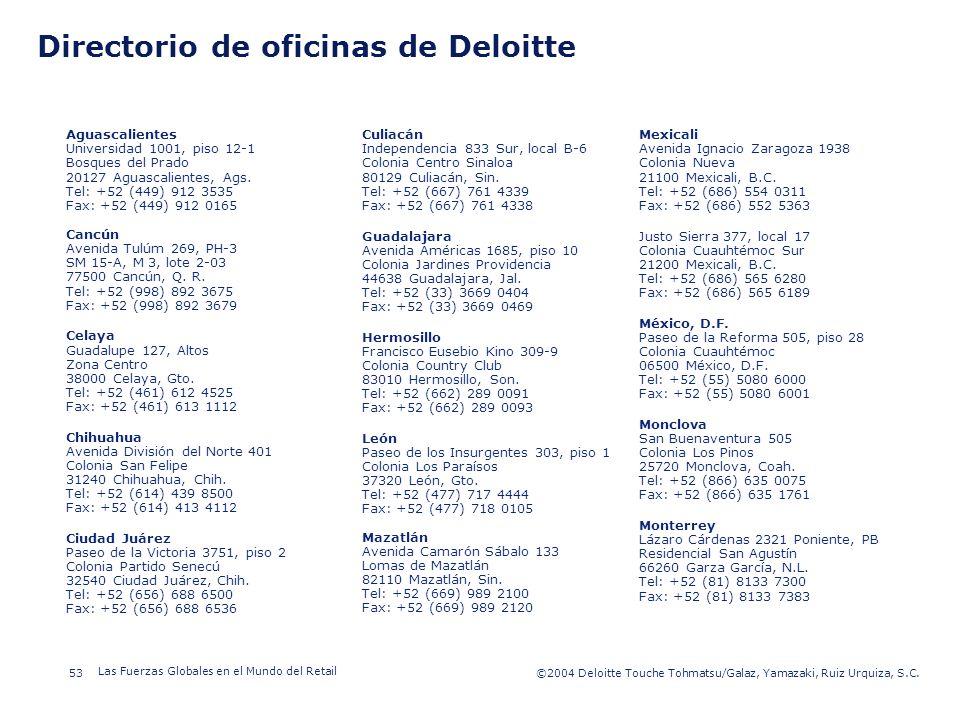 ©2003 Firm Name/Legal Entity 53©2004 Deloitte Touche Tohmatsu/Galaz, Yamazaki, Ruiz Urquiza, S.C. Las Fuerzas Globales en el Mundo del Retail Presenta