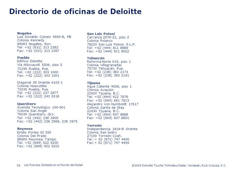 ©2003 Firm Name/Legal Entity 54©2004 Deloitte Touche Tohmatsu/Galaz, Yamazaki, Ruiz Urquiza, S.C. Las Fuerzas Globales en el Mundo del Retail Presenta