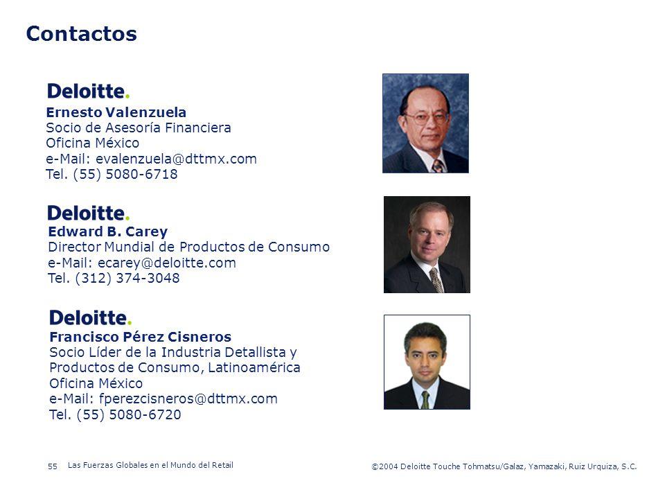 ©2003 Firm Name/Legal Entity 55©2004 Deloitte Touche Tohmatsu/Galaz, Yamazaki, Ruiz Urquiza, S.C. Las Fuerzas Globales en el Mundo del Retail Presenta