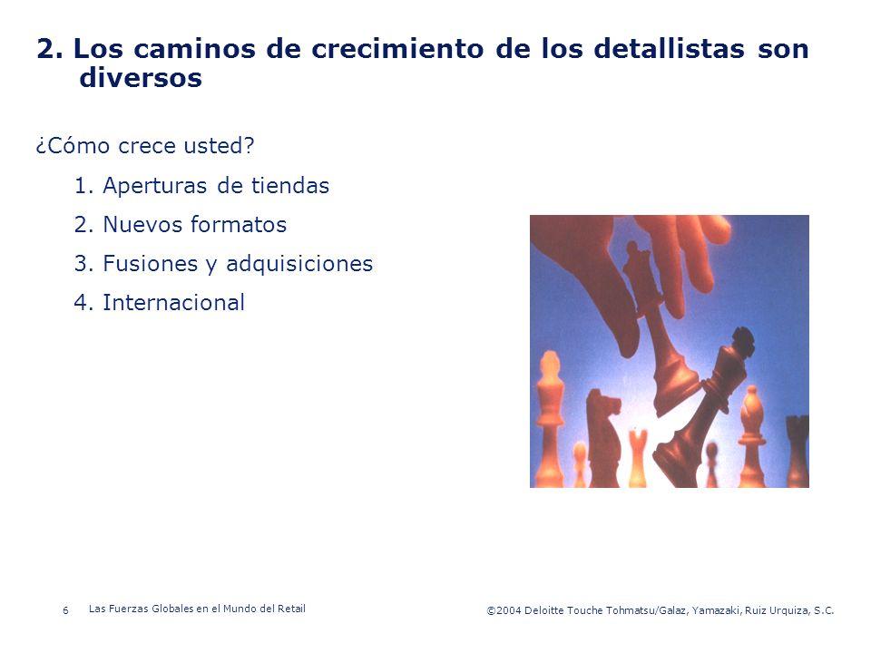 ©2003 Firm Name/Legal Entity 6©2004 Deloitte Touche Tohmatsu/Galaz, Yamazaki, Ruiz Urquiza, S.C. Las Fuerzas Globales en el Mundo del Retail Presentat