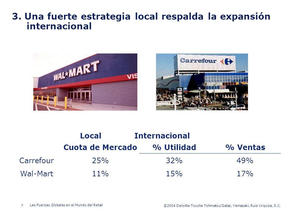 ©2003 Firm Name/Legal Entity 7©2004 Deloitte Touche Tohmatsu/Galaz, Yamazaki, Ruiz Urquiza, S.C. Las Fuerzas Globales en el Mundo del Retail Presentat