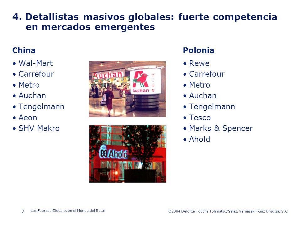©2003 Firm Name/Legal Entity 8©2004 Deloitte Touche Tohmatsu/Galaz, Yamazaki, Ruiz Urquiza, S.C. Las Fuerzas Globales en el Mundo del Retail Presentat