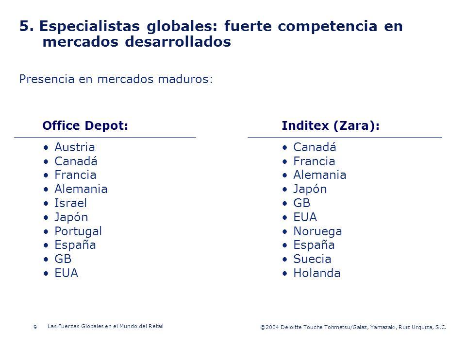 ©2003 Firm Name/Legal Entity 9©2004 Deloitte Touche Tohmatsu/Galaz, Yamazaki, Ruiz Urquiza, S.C. Las Fuerzas Globales en el Mundo del Retail Presentat