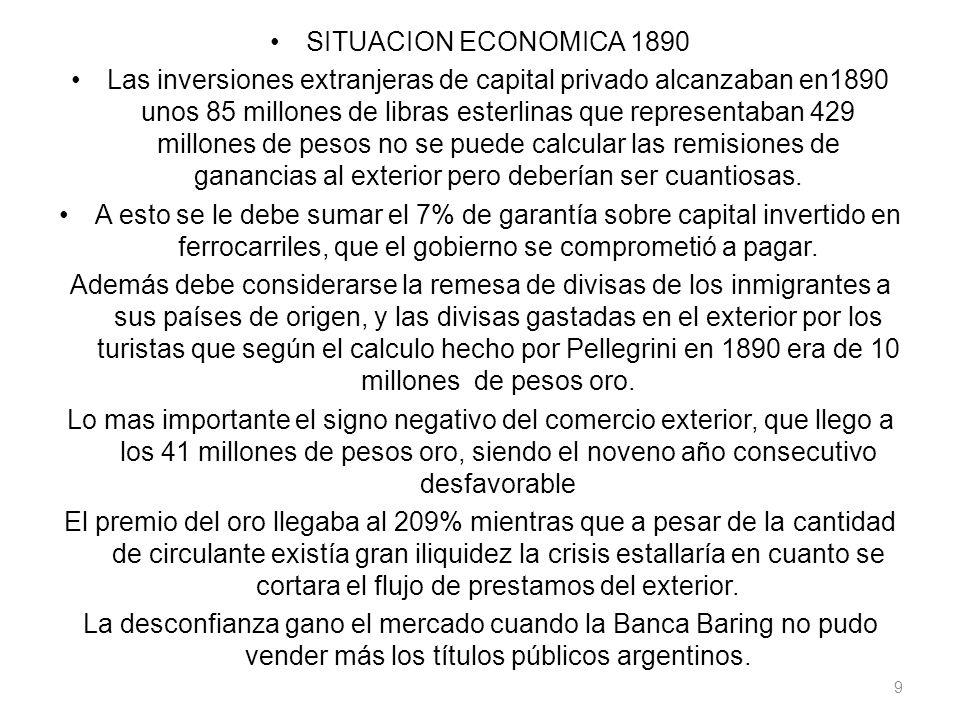 SITUACION ECONOMICA 1890 Las inversiones extranjeras de capital privado alcanzaban en1890 unos 85 millones de libras esterlinas que representaban 429 millones de pesos no se puede calcular las remisiones de ganancias al exterior pero deberían ser cuantiosas.