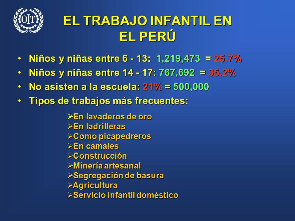 EL TRABAJO INFANTIL EN EL PERÚ Niños y niñas entre 6 - 13: 1,219,473 = 25.7%Niños y niñas entre 6 - 13: 1,219,473 = 25.7% Niños y niñas entre 14 - 17: