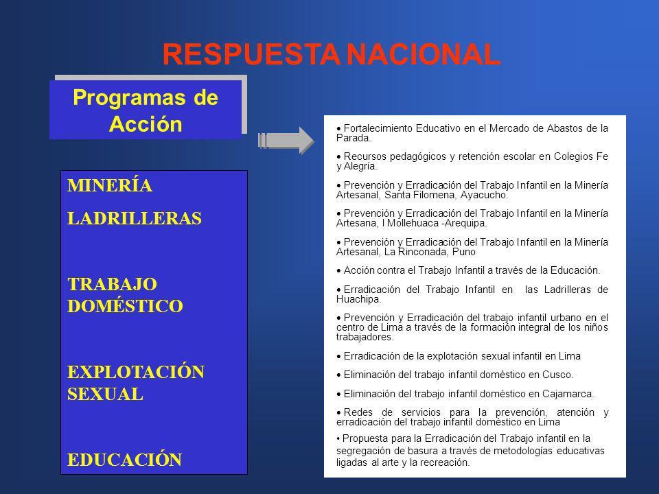 Programas de Acción Fortalecimiento Educativo en el Mercado de Abastos de la Parada. Recursos pedagógicos y retención escolar en Colegios Fe y Alegría