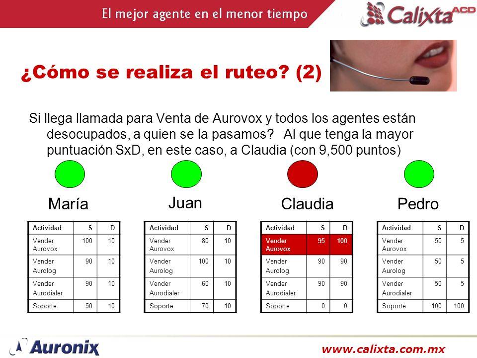 www.calixta.com.mx ¿Cómo se realiza el ruteo? (2) Si llega llamada para Venta de Aurovox y todos los agentes están desocupados, a quien se la pasamos?