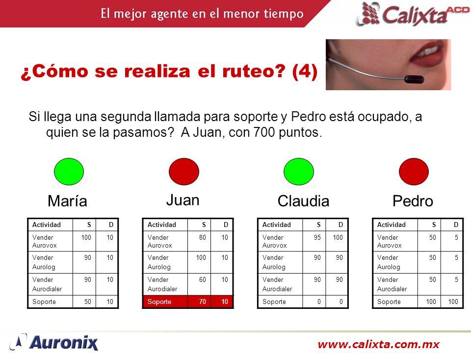 www.calixta.com.mx ¿Cómo se realiza el ruteo? (4) Si llega una segunda llamada para soporte y Pedro está ocupado, a quien se la pasamos? A Juan, con 7