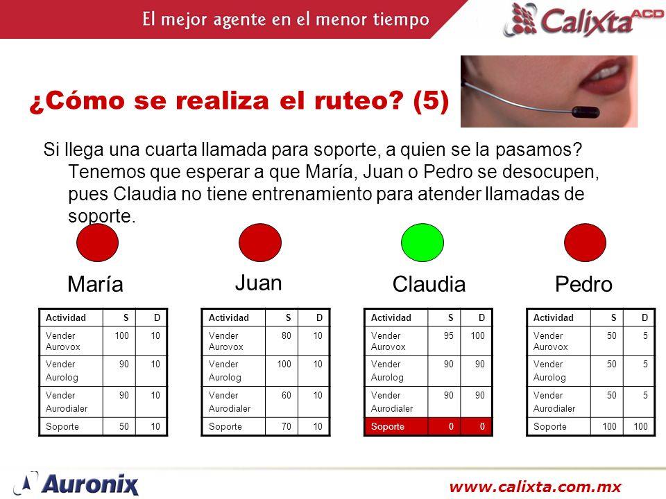 www.calixta.com.mx ¿Cómo se realiza el ruteo? (5) Si llega una cuarta llamada para soporte, a quien se la pasamos? Tenemos que esperar a que María, Ju