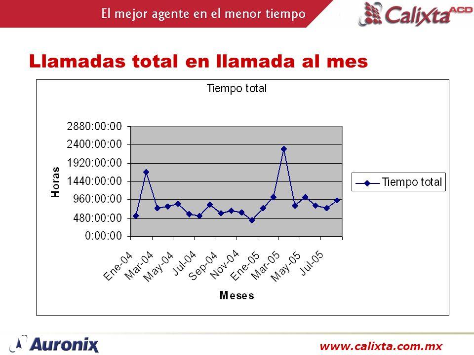 www.calixta.com.mx Llamadas total en llamada al mes
