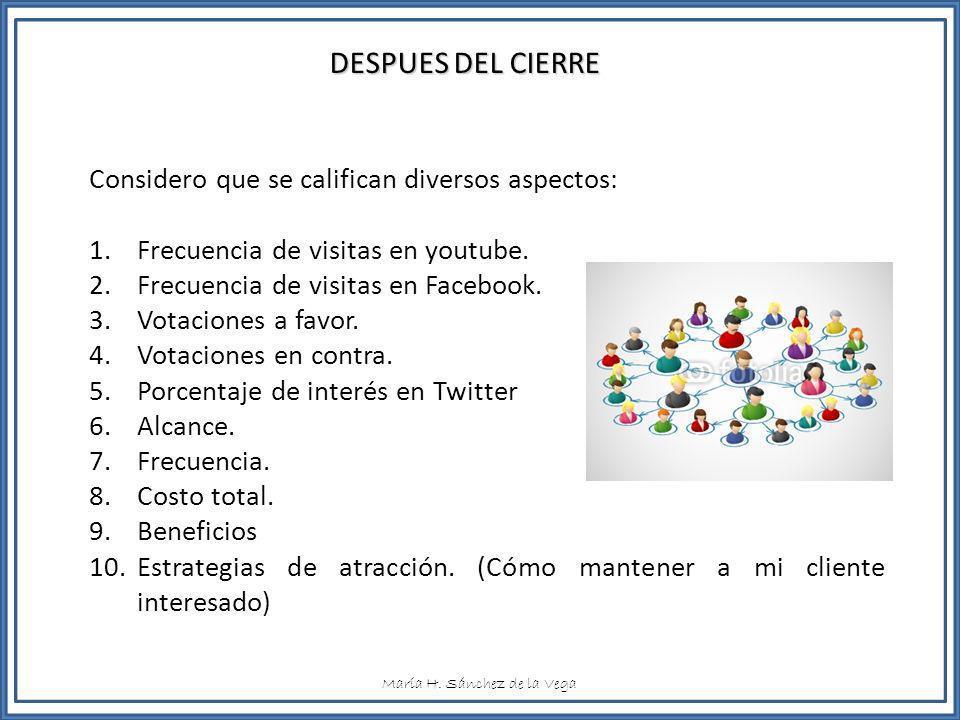 DESPUES DEL CIERRE Considero que se califican diversos aspectos: 1.Frecuencia de visitas en youtube. 2.Frecuencia de visitas en Facebook. 3.Votaciones