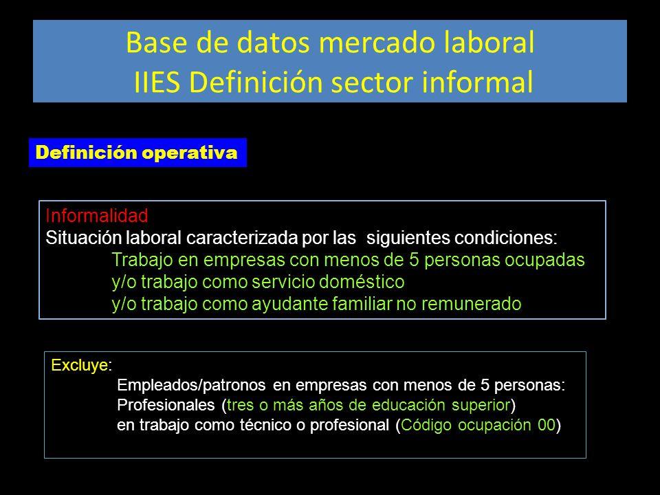 Base de datos mercado laboral IIES Definición sector informal Informalidad Situación laboral caracterizada por las siguientes condiciones: Trabajo en