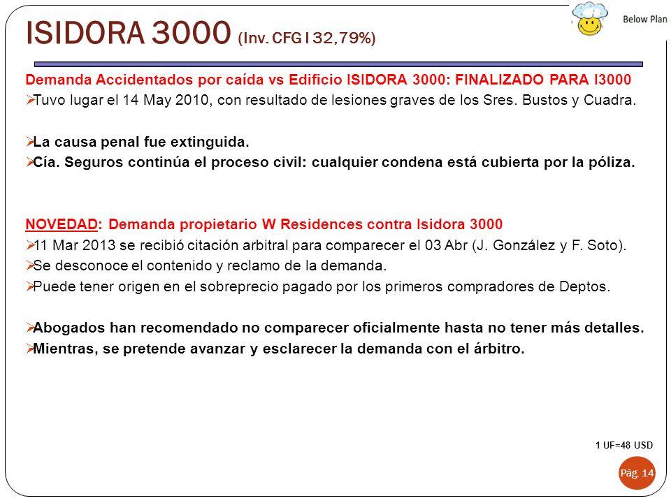 Demanda Accidentados por caída vs Edificio ISIDORA 3000: FINALIZADO PARA I3000 Tuvo lugar el 14 May 2010, con resultado de lesiones graves de los Sres