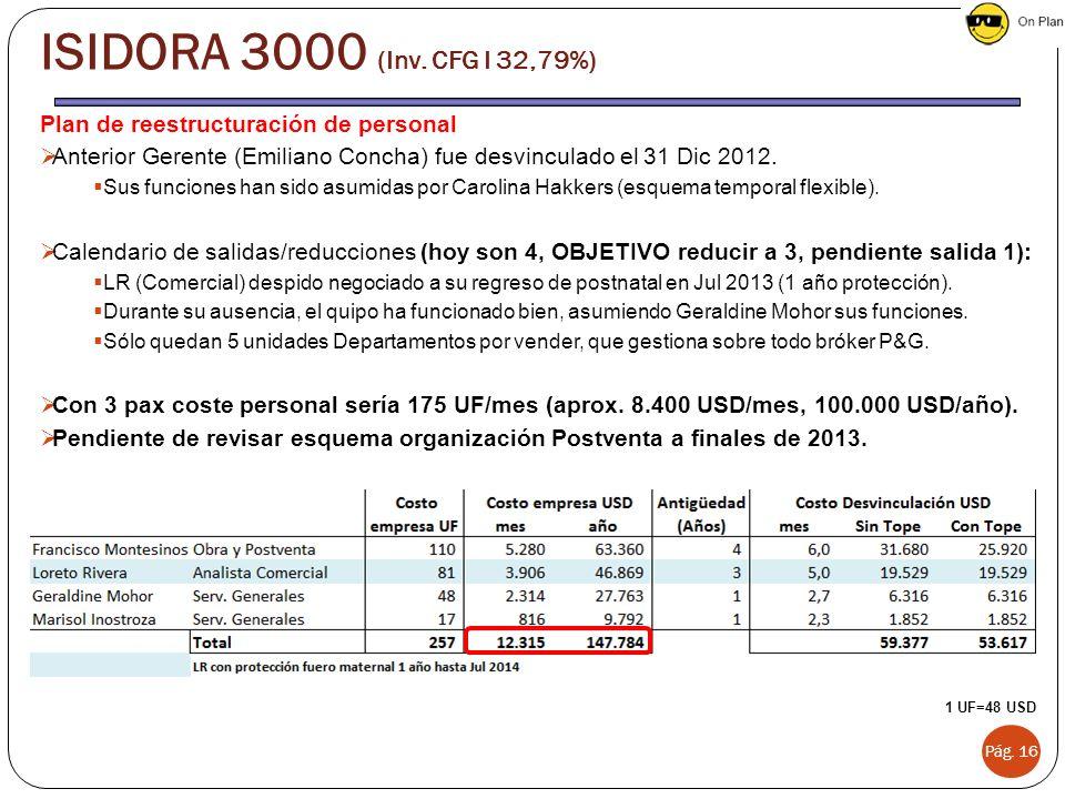 Plan de reestructuración de personal Anterior Gerente (Emiliano Concha) fue desvinculado el 31 Dic 2012. Sus funciones han sido asumidas por Carolina