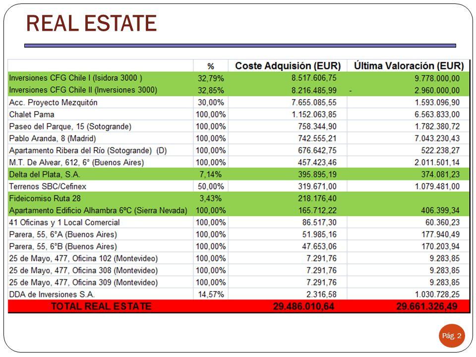Flujos de caja I3000 BASE: No van a ser necesarios más aportes de socios en 2013.