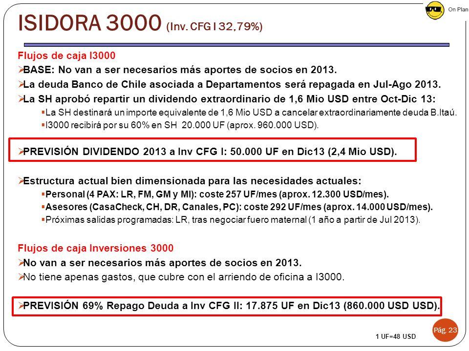 Flujos de caja I3000 BASE: No van a ser necesarios más aportes de socios en 2013. La deuda Banco de Chile asociada a Departamentos será repagada en Ju