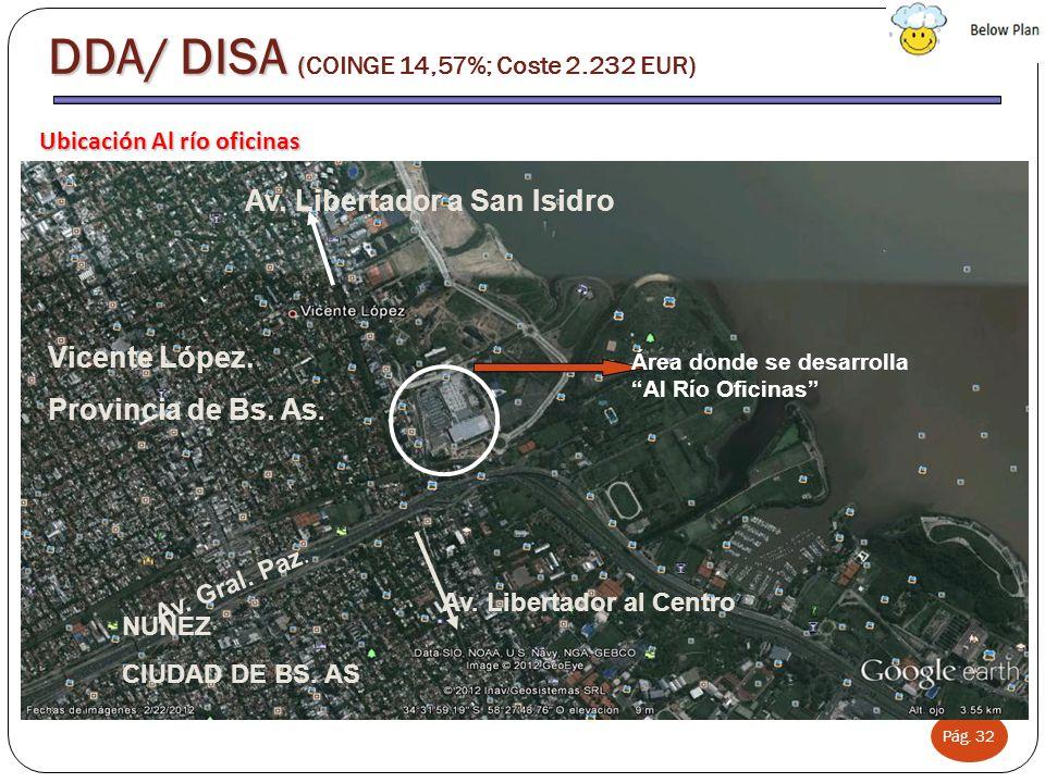 Pág. 32 Ubicación Al río oficinas Área donde se desarrolla Al Río Oficinas Vicente López. Provincia de Bs. As. NUÑEZ CIUDAD DE BS. AS Av. Libertador a