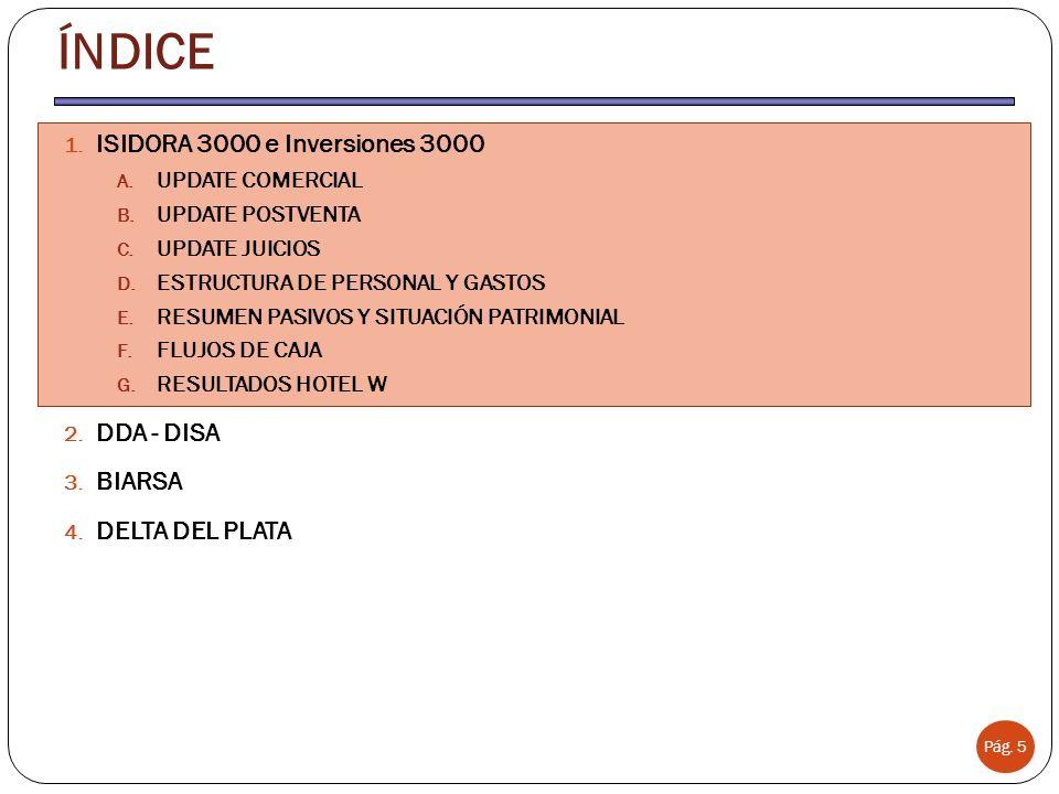 Pág. 5 ÍNDICE 1. ISIDORA 3000 e Inversiones 3000 A. UPDATE COMERCIAL B. UPDATE POSTVENTA C. UPDATE JUICIOS D. ESTRUCTURA DE PERSONAL Y GASTOS E. RESUM
