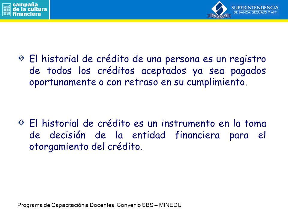 5.1La importancia del comportamiento de pago.¿De qué depende el Pago de un Crédito .