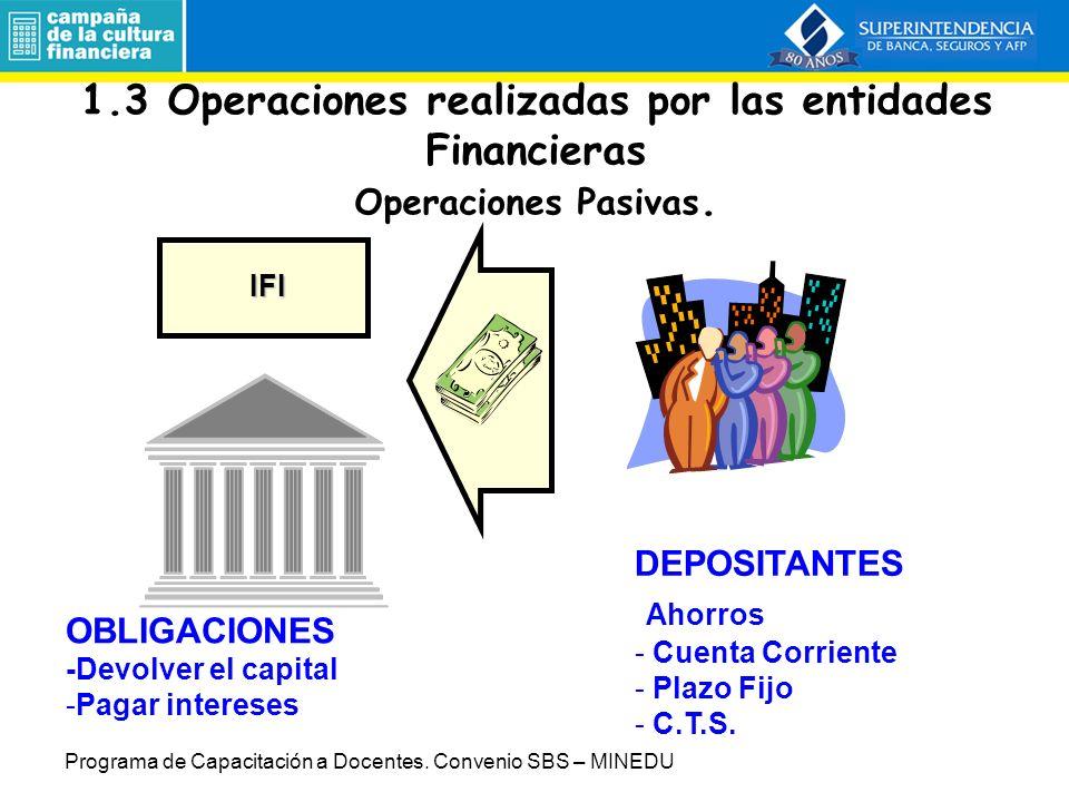 1.2 Participantes del Proceso de Intermediación Financiera Instituciones Financieras (IFIs)* a.Empresas Bancarias b.Empresas Financieras c.Instituciones Microfinancieras: Cajas Municipales de Ahorro y Crédito (CMAC) Cajas Rurales de Ahorro y Crédito (CRAC) Entidad de Desarrollo a la Pequeña y Microempresa (Edpyme)** A.Las familias.