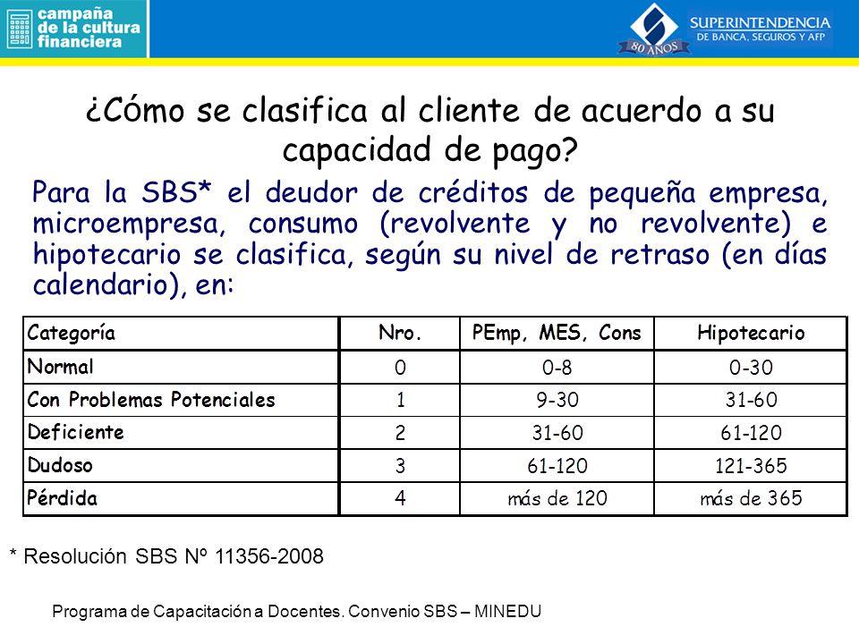 Centrales de Riesgo Pública (SBS) Pública (SBS) Privadas (CEPIR) Equifax Informa del Perú Informa del Perú Data Crédito Data Crédito Xchange PERÚ Xchange PERÚ Programa de Capacitación a Docentes.