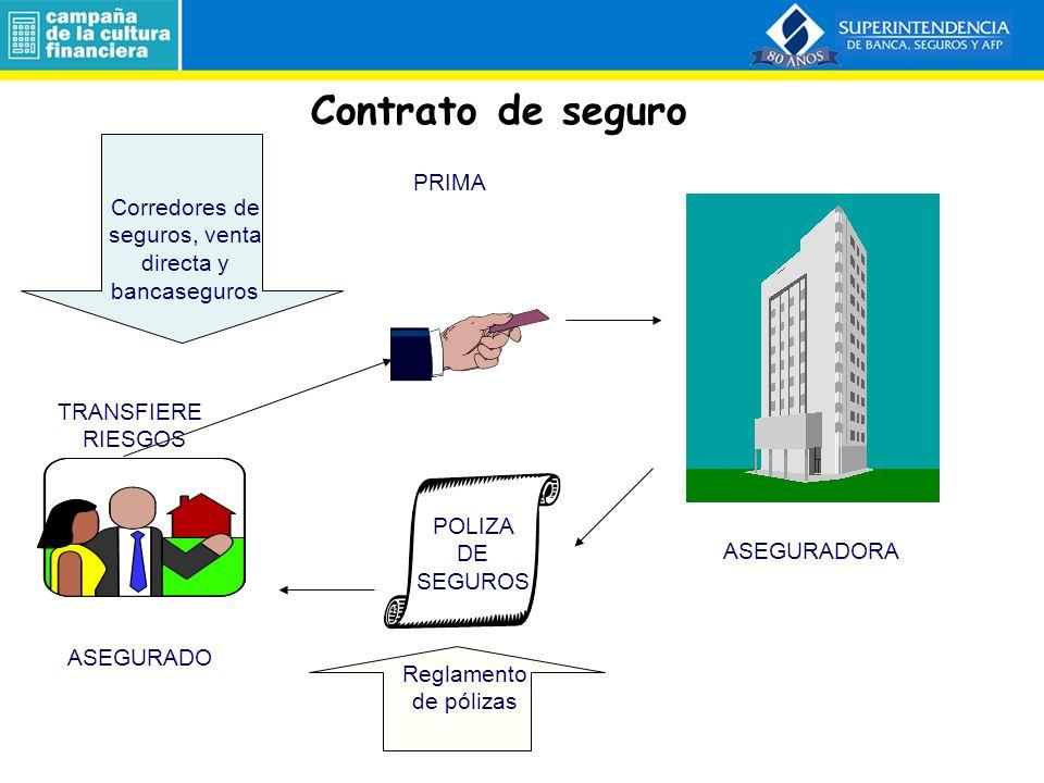7.1 Sistema de Seguros Las Personas y los Seguros Programa de Capacitación a Docentes.