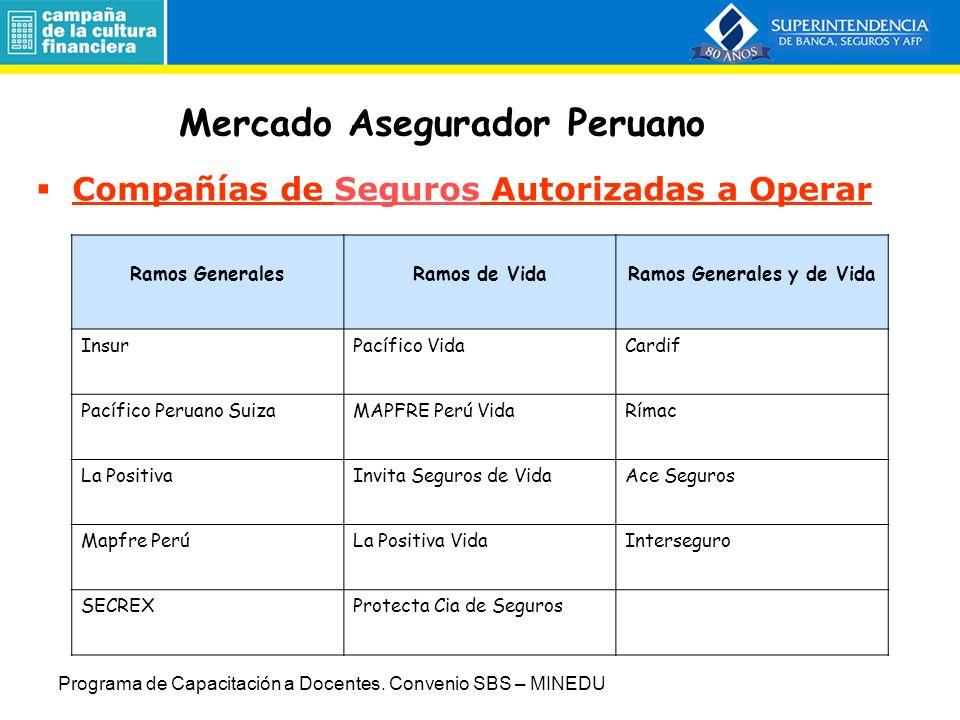 PAGO DE SINIESTROS ASEGURADORA Art.332° de la Ley General Cuándo interviene la Aseguradora.
