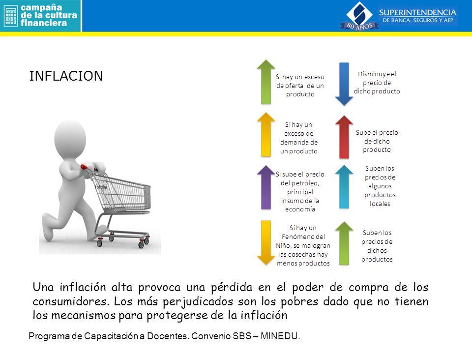 ¿Qué es la inflación.Se denomina inflación al incremento general y sostenido de los precios.
