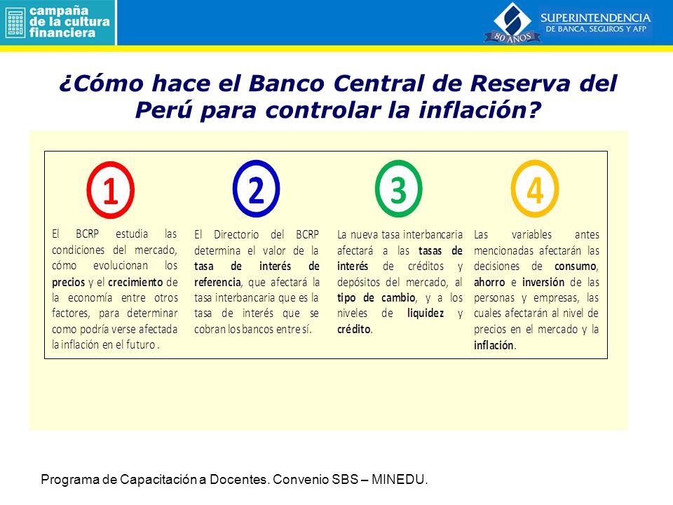 Programa de Capacitación a Docentes.Convenio SBS – MINEDU.