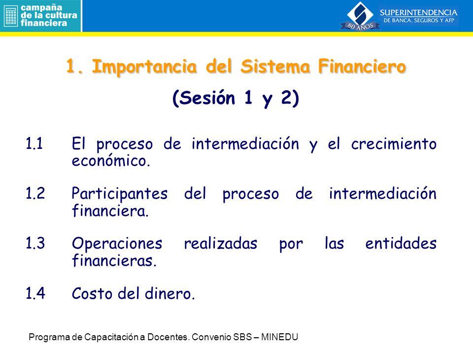 1.Importancia del Sistema Financiero 1.