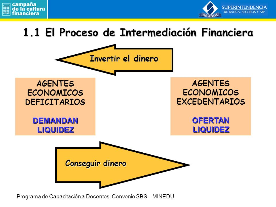 El mercado de intermediación directa o mercado de valores, constituye la otra parte del mercado financiero.