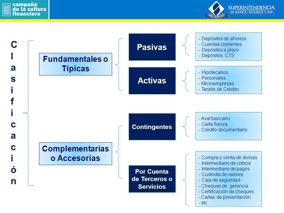 3. Productos Bancarios y Financieros (Sesión 4) 3.1 Operaciones Pasivas 3.1.1 Depósitos de ahorro 3.1.2 Depósitos a plazo 3.1.3 Depósitos CTS 3.1.4 De