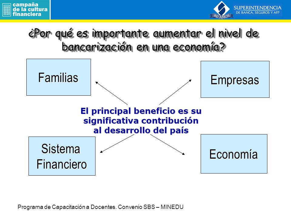 ¿Por qué es importante aumentar el nivel de bancarización en una economía.