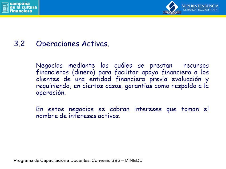 3.Productos Bancarios y Financieros 3.