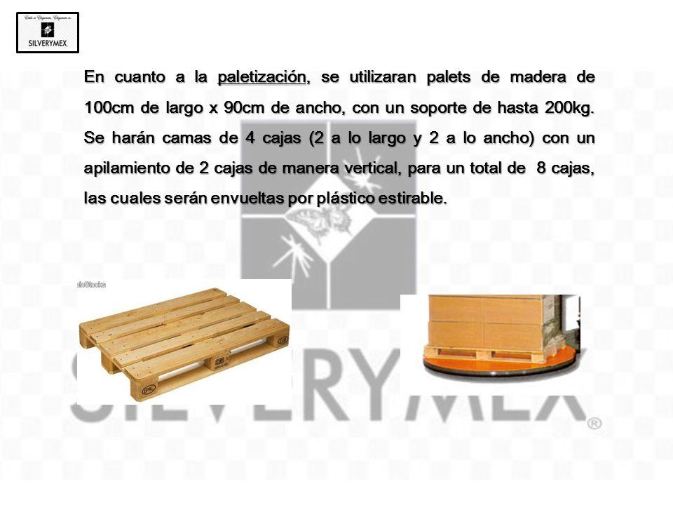 En cuanto a la paletización, se utilizaran palets de madera de 100cm de largo x 90cm de ancho, con un soporte de hasta 200kg. Se harán camas de 4 caja